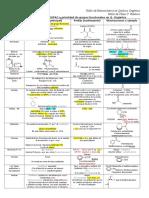 tabla de nomenclatura