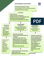 Hiperglucemia en Urgencias (1)