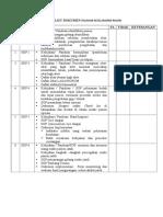Chek List Dokumen Sasaran Keselamatan Pasien Doc