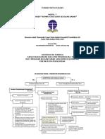 Peta Konsep Modul 7 Perspektif Pendidikan Di Sd