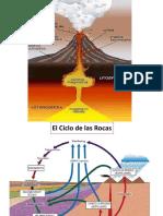 SICLO DE LAS ROCAS.pptx