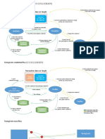 流程圖_0723_ver0.3_brdn.pdf