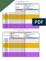 Behavior Documentation Log