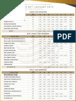 PMS-AIF PMS 31st Jan Performance. PDF