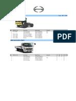 Automotive Catalogue R4.pdf