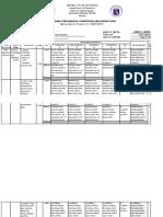Ipcrf Proficient AP Teachers (1) New
