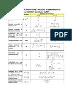 Formulaslineasdeespera 130123092753 Phpapp02 (1)