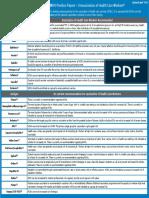 Immunization Routine Table4
