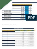 Planning SAP