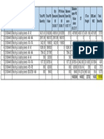 Unimet Profile 2100044610
