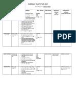 Barangay Health Plan 2019 Copy