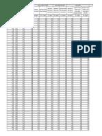 Piemonte-tabella Rendimenti Acqua