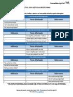 Practica - Used to Verificar Resultados