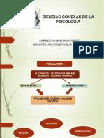 Ciencias Conexas de La Psicología