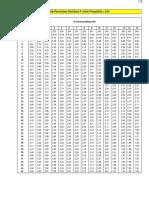 tabel-f (3) - Copy
