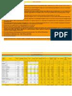 Depreciation Calculation Sheet