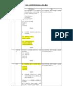 1) GBC 1103 TUTORIAL & ISL 2017 (1).docx