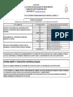 Programacion Cambios Grpo 20201-3