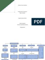 Mapa Deyanira.docx