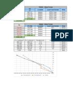 Equivalent Static Analysis