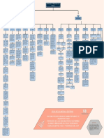 VIAS DE LA MEDULA ESPINAL.pdf