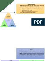 Triangulo Del Servicio