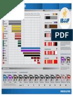 2016-IBJJF-Graduation-System-Poster.pdf