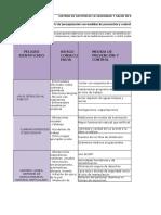 ENVIAR Matriz-de-Jerarquizacion-Con-Medidas-de-Prevencion-y-Control-Frente-a-Un-Peligro-Riesgo.xlsx