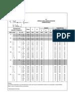Especificaciones IMCA