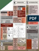 Planificacion Urbana Sistemica