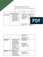 INFORME TECNICO PED. 6º.docx