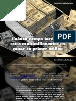 Danilo Díaz Granados Manglano - Cuánto tiempo tardaron estos multimillonarios en ganar su primer millón