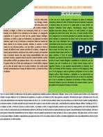 Cuadro Comparativo Sobre Objetivos Ideológicos de La Otan y El Pacto Varsovia