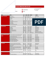 Liste Formations Cnam Pf 2019-2020