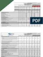 PRND - Planilha Orçamentária - REV 02