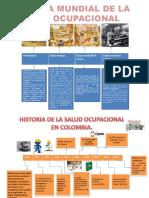 Historia Mundial de La Salud Ocupacional Fundamento de La s.o