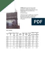 Pesos de Materiales de Construccion