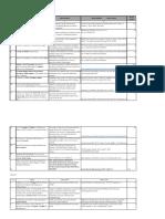 Publikasi Staf departemen psikiatri UI RSCM