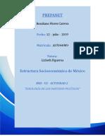 Miii - u2 - Actividad 2. Ideología de Los Partidos Políticos