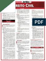 Resumão Jurídico Direito Civil 2014
