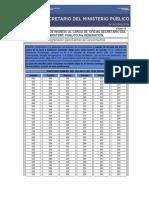 PUBLI_EXA_DE_CONO_16aG.pdf