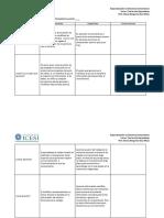 Cuadro comparativo Paradigmas de aprendizaje- ADRIANA FENRNÁNDEZ A.