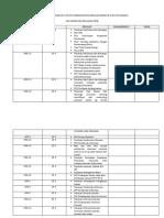 Ceklis Regulasi HPK.docx