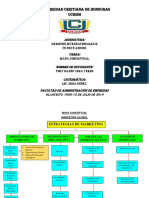 Tony Dario _ Vega Trejo _ Mapa Conceptualpdf1