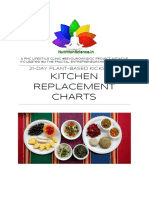 Plant Based Kickstart Kitchen Replacement Charts