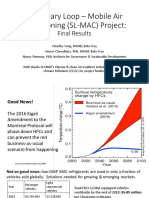Project Results CCAC SLMAC-Presented by IGSD Mahle on 21 May 2019