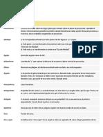 Diccionario de Divujo Tecnico a-z