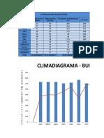 CLIMADIAGRAMA-BUENAVENTURA.xlsx