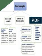 Mapa Conceptual.docx Texto Descrptivo