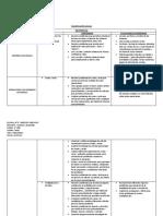 Matemática Planificación Anual